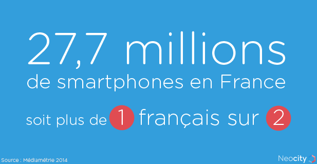 Chiffre de la semaine 27,7 millions de smartphones en France